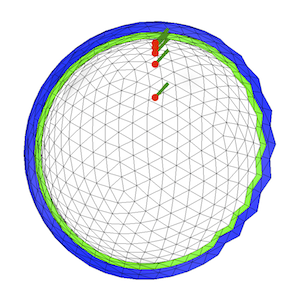 Sphere model with 5 dipoles